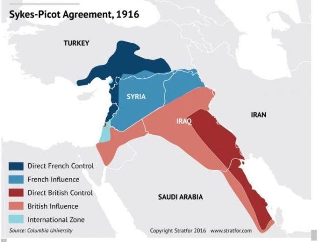 Rozdělení otomanské říše podle Sykes Picotova plánu